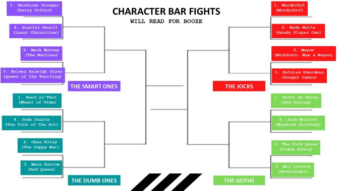 Bar Fight Bracket 2020 Wk 1