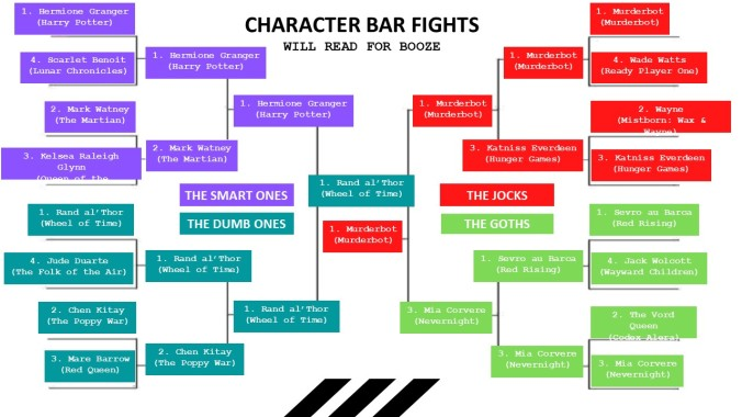 Championship Bar Fight Bracket 2020