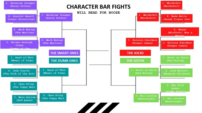 Elite 8 Bar Fight Bracket 2020