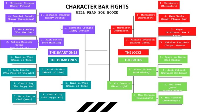 Final 4 Bar Fight Bracket 2020